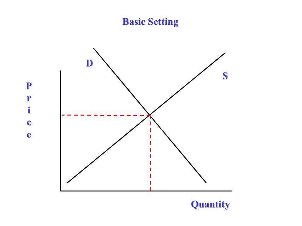 Basic Setting D S Price Quantity