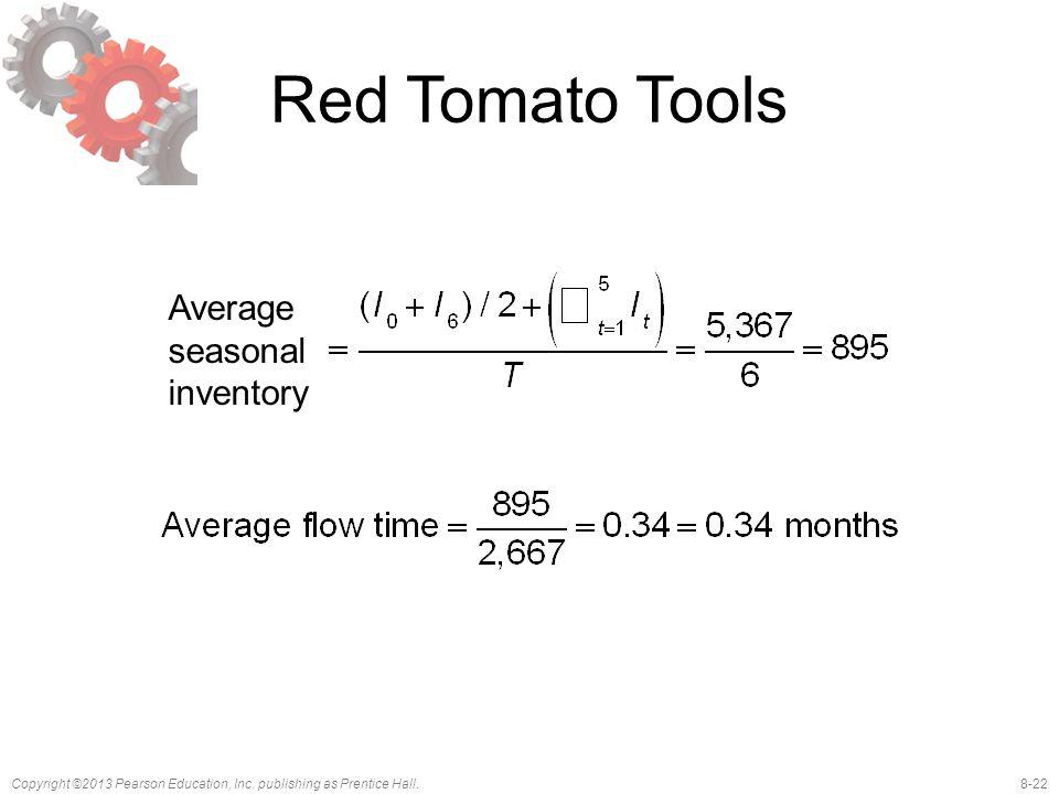 8-22Copyright ©2013 Pearson Education, Inc. publishing as Prentice Hall. Red Tomato Tools Average seasonal inventory