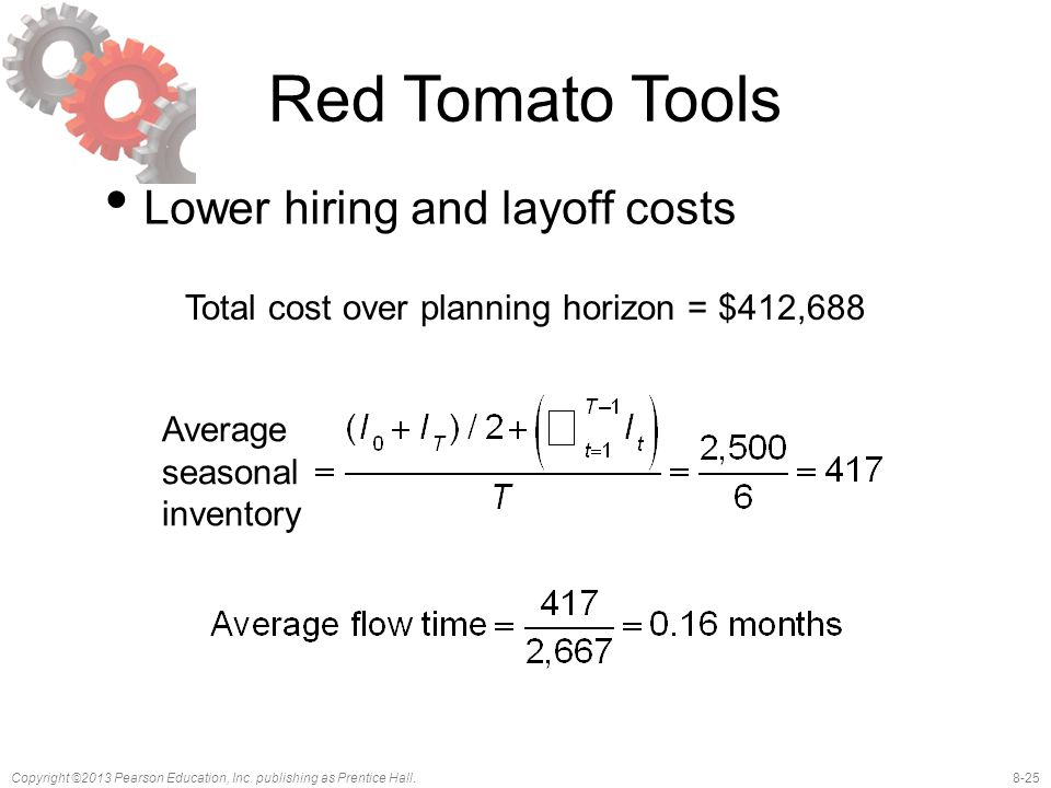 8-25Copyright ©2013 Pearson Education, Inc. publishing as Prentice Hall. Red Tomato Tools Lower hiring and layoff costs Average seasonal inventory Tot