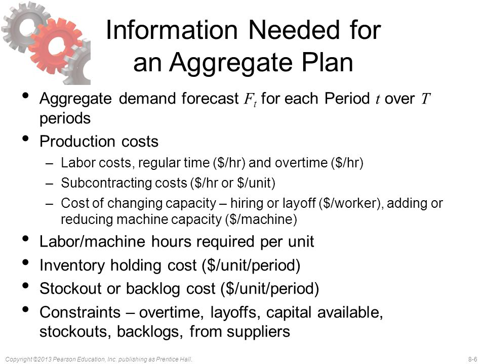 8-6Copyright ©2013 Pearson Education, Inc. publishing as Prentice Hall. Information Needed for an Aggregate Plan Aggregate demand forecast F t for eac