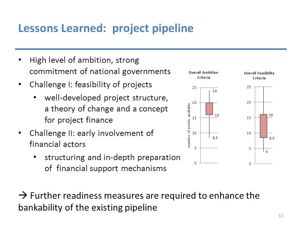 Lessons Learned: project pipeline High level of ambition, strong commitment of national governments Challenge I: feasibility of projects well-develope