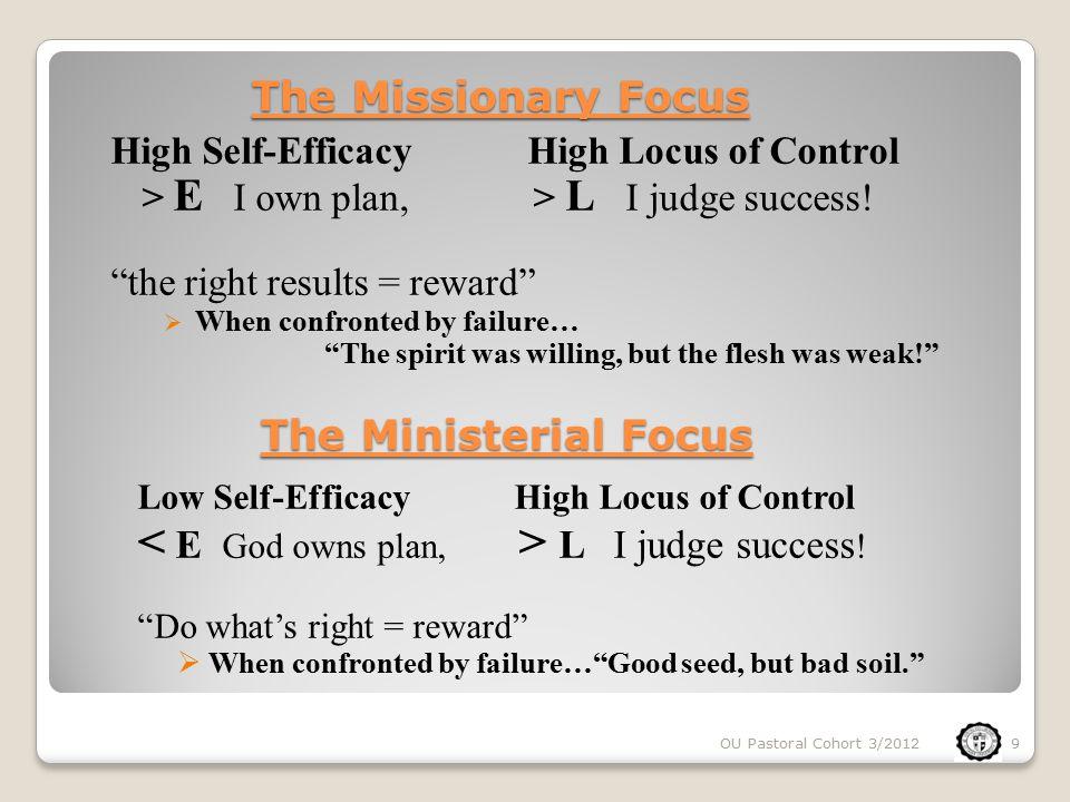 OU Pastoral Cohort 3/201210 Low Self-Efficacy Low Locus of Control < E God owns plan, < L God judges success.