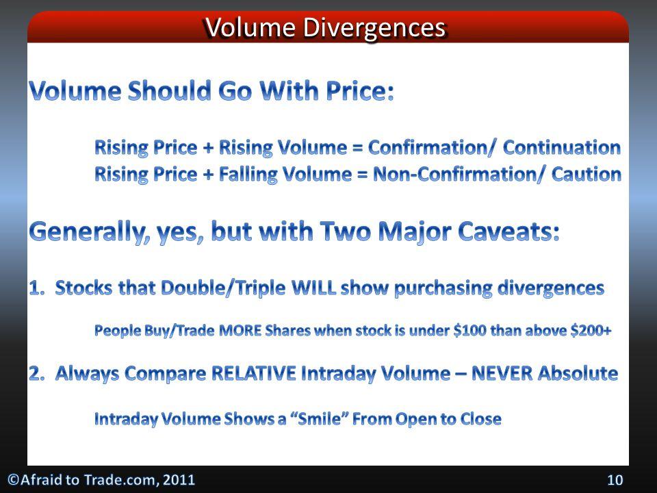 Volume Divergences