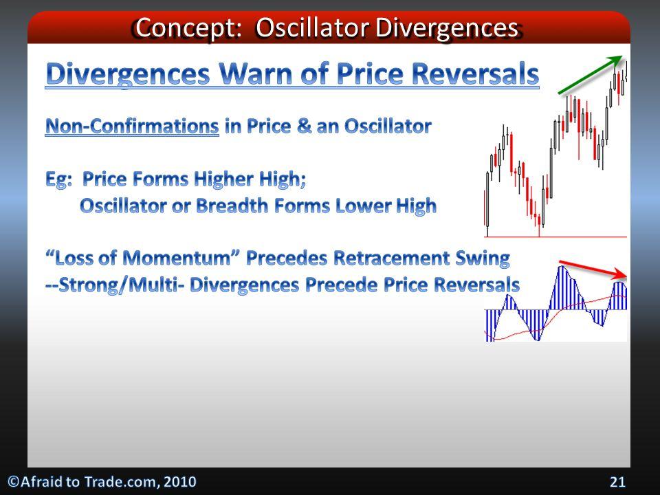 Concept: Oscillator Divergences
