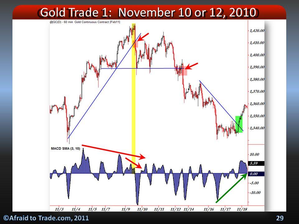 Gold Trade 1: November 10 or 12, 2010