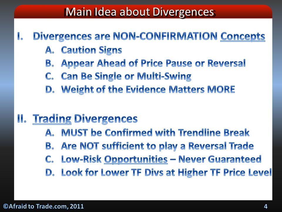 Market Internal Divergences