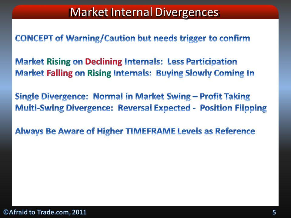 TICK Extreme Divergences (SP500 July 2010)