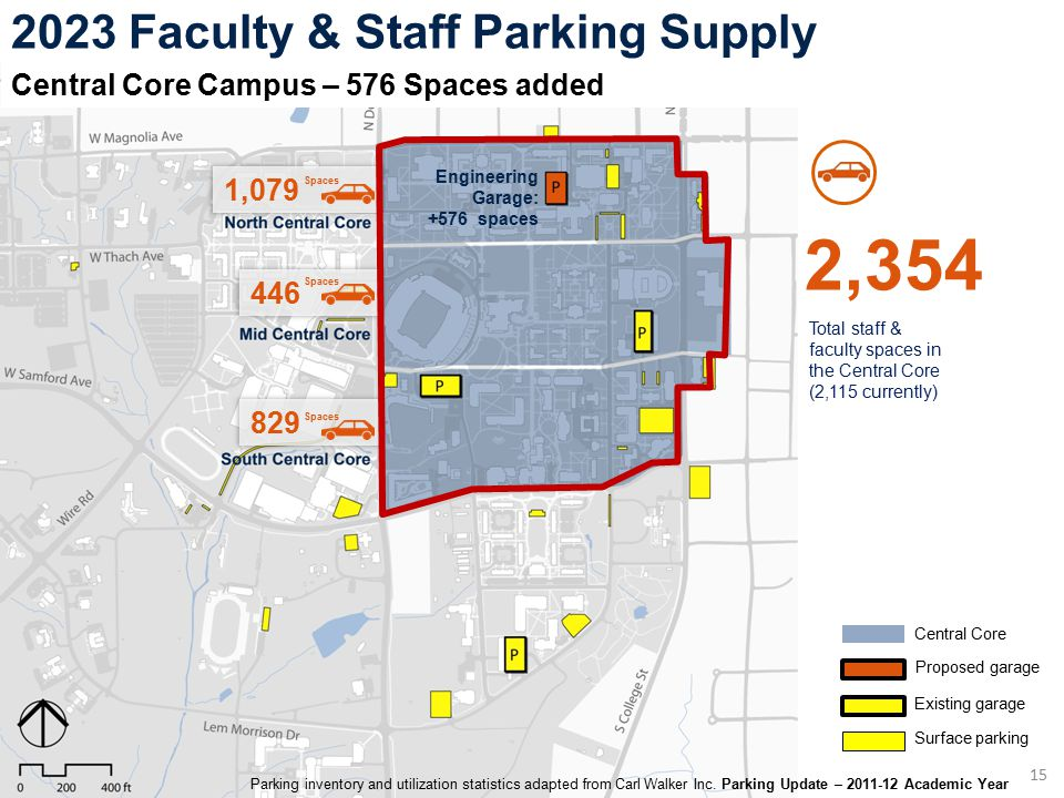 2023 Faculty & Staff Parking Supply Central Core Campus – 576 Spaces added 15 Parking inventory and utilization statistics adapted from Carl Walker In