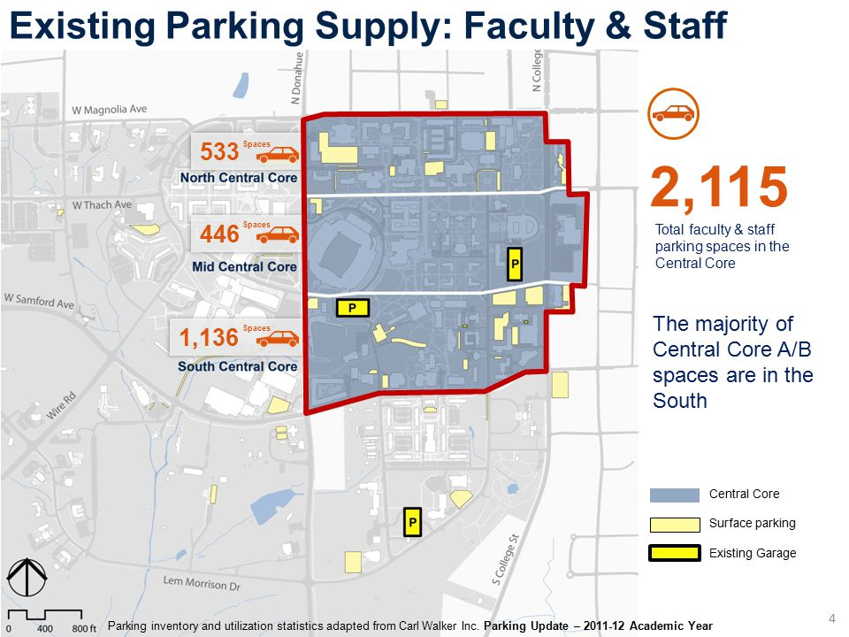 Existing Parking Supply: Faculty & Staff 4 The majority of Central Core A/B spaces are in the South Parking inventory and utilization statistics adapted from Carl Walker Inc.