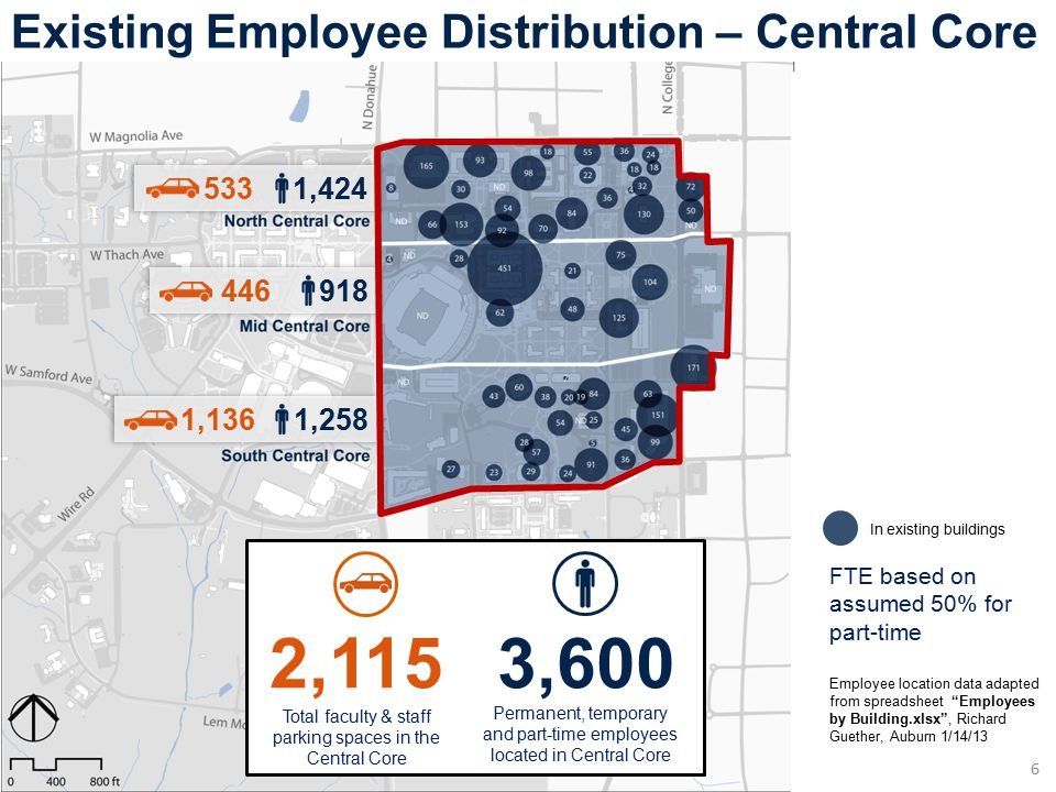 Existing Employee Distribution – Central Core 6 Employee location data adapted from spreadsheet Employees by Building.xlsx , Richard Guether, Auburn 1/14/13 In existing buildings 446 918 533 1,424 1,136 1,258 2,115 Total faculty & staff parking spaces in the Central Core 3,600 Permanent, temporary and part-time employees located in Central Core