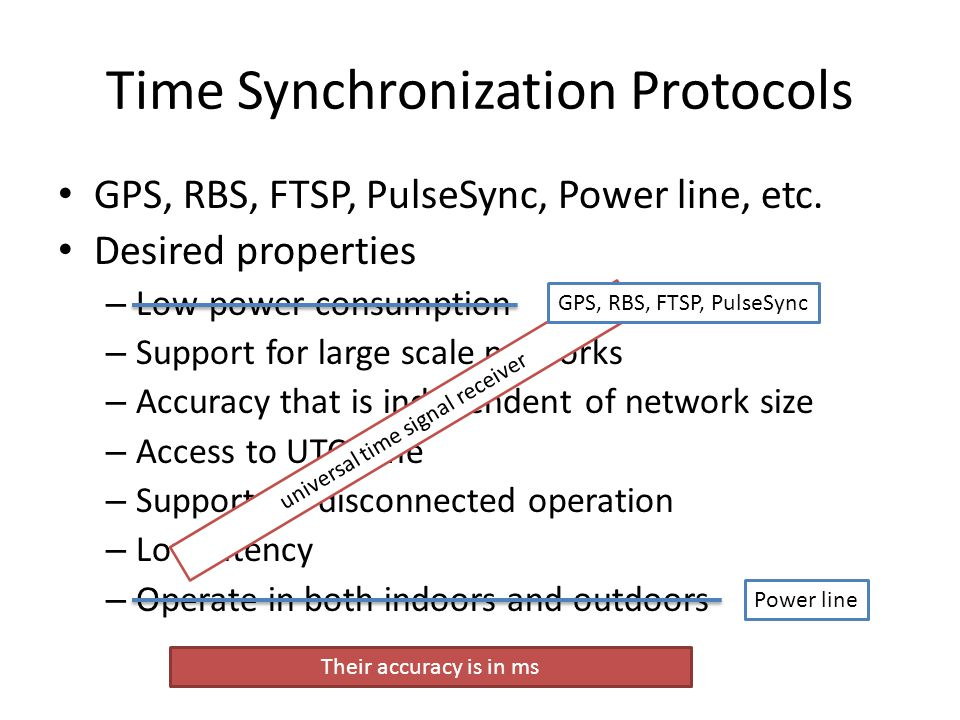 Time Synchronization Protocols GPS, RBS, FTSP, PulseSync, Power line, etc.
