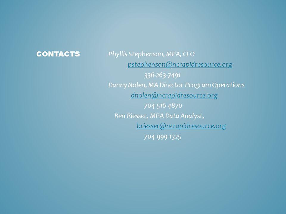 Phyllis Stephenson, MPA, CEO pstephenson@ncrapidresource.org 336-263-7491 Danny Nolen, MA Director Program Operations dnolen@ncrapidresource.org 704-516-4870 Ben Riesser, MPA Data Analyst, briesser@ncrapidresource.org 704-999-1325 CONTACTS