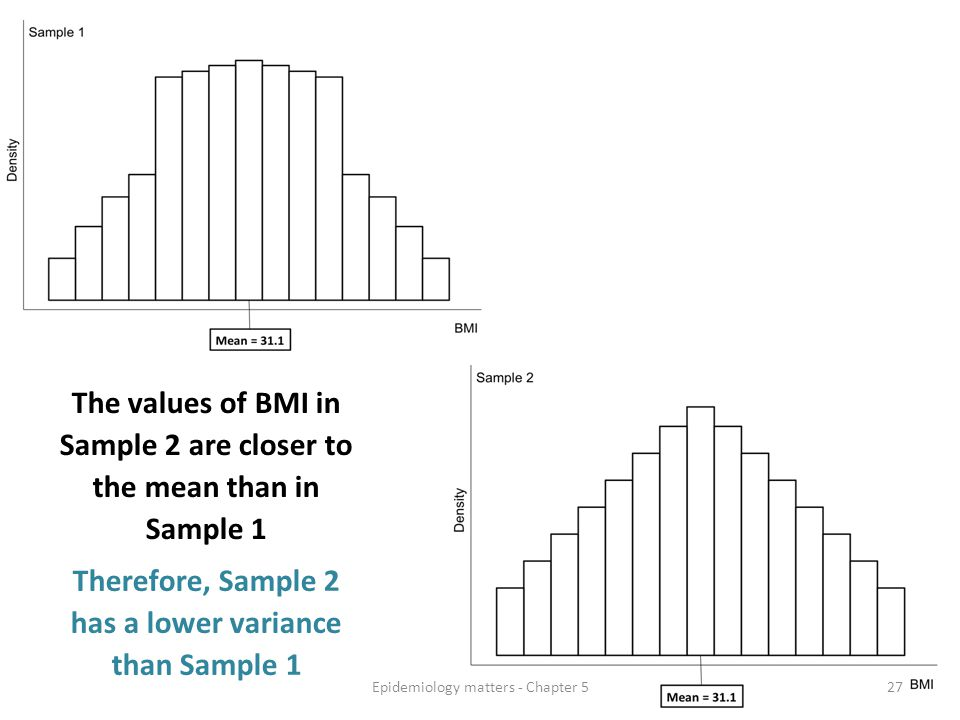 The values of BMI in Sample 2 are closer to the mean than in Sample 1 Therefore, Sample 2 has a lower variance than Sample 1 Epidemiology matters - Ch