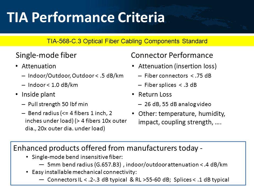 TIA Performance Criteria Single-mode fiber Attenuation – Indoor/Outdoor, Outdoor <.5 dB/km – Indoor < 1.0 dB/km Inside plant – Pull strength 50 lbf mi