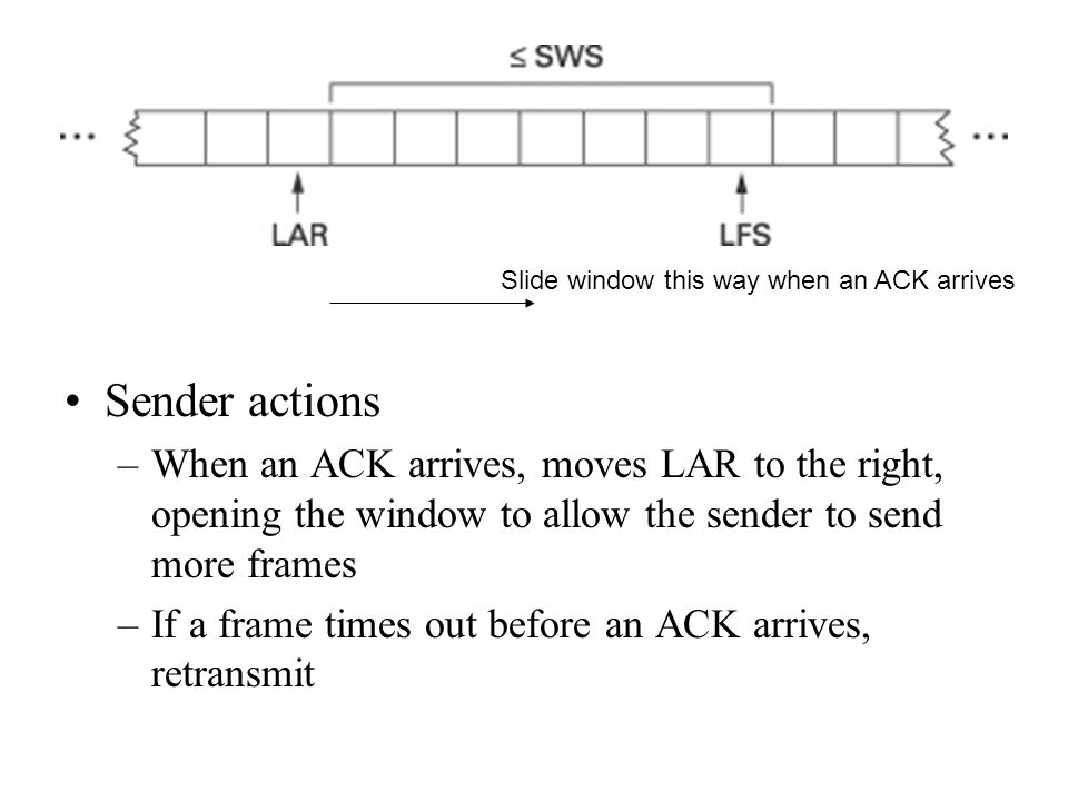 Sender actions –When an ACK arrives, moves LAR to the right, opening the window to allow the sender to send more frames –If a frame times out before an ACK arrives, retransmit Slide window this way when an ACK arrives