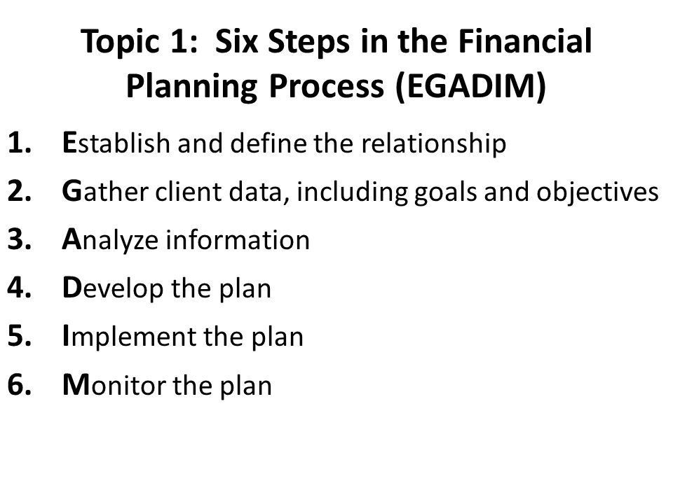 Topic 1: Six Steps in the Financial Planning Process (EGADIM) 1.E stablish and define the relationship 2.G ather client data, including goals and objectives 3.A nalyze information 4.D evelop the plan 5.I mplement the plan 6.M onitor the plan