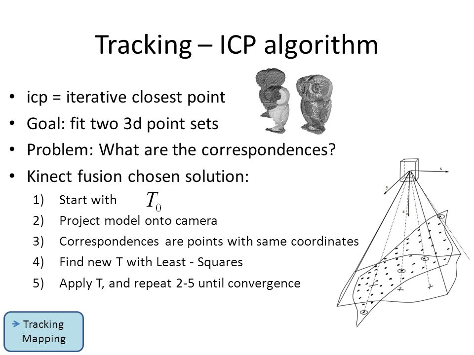Tracking – ICP algorithm icp = iterative closest point Goal: fit two 3d point sets Problem: What are the correspondences? Kinect fusion chosen solutio