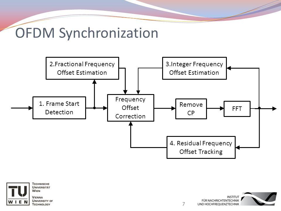 OFDM Synchronization 7 1.