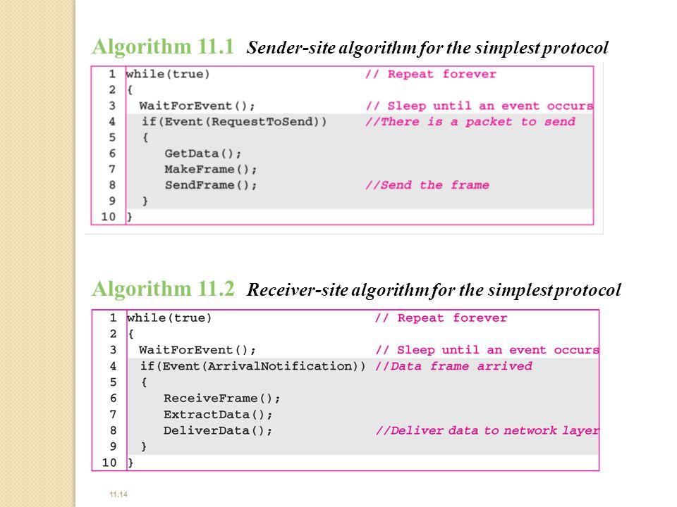11.14 Algorithm 11.1 Sender-site algorithm for the simplest protocol Algorithm 11.2 Receiver-site algorithm for the simplest protocol