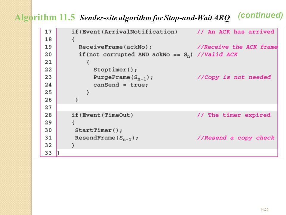 11.29 Algorithm 11.5 Sender-site algorithm for Stop-and-Wait ARQ (continued)