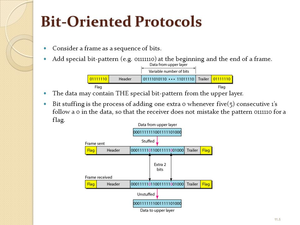 Note PPP is a byte-oriented protocol using byte stuffing with the escape byte 01111101. 11.86