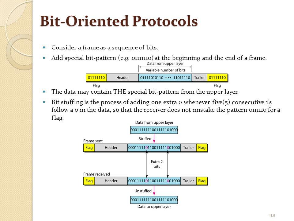 11.46 Algorithm 11.7 Go-Back-N sender algorithm (continued)