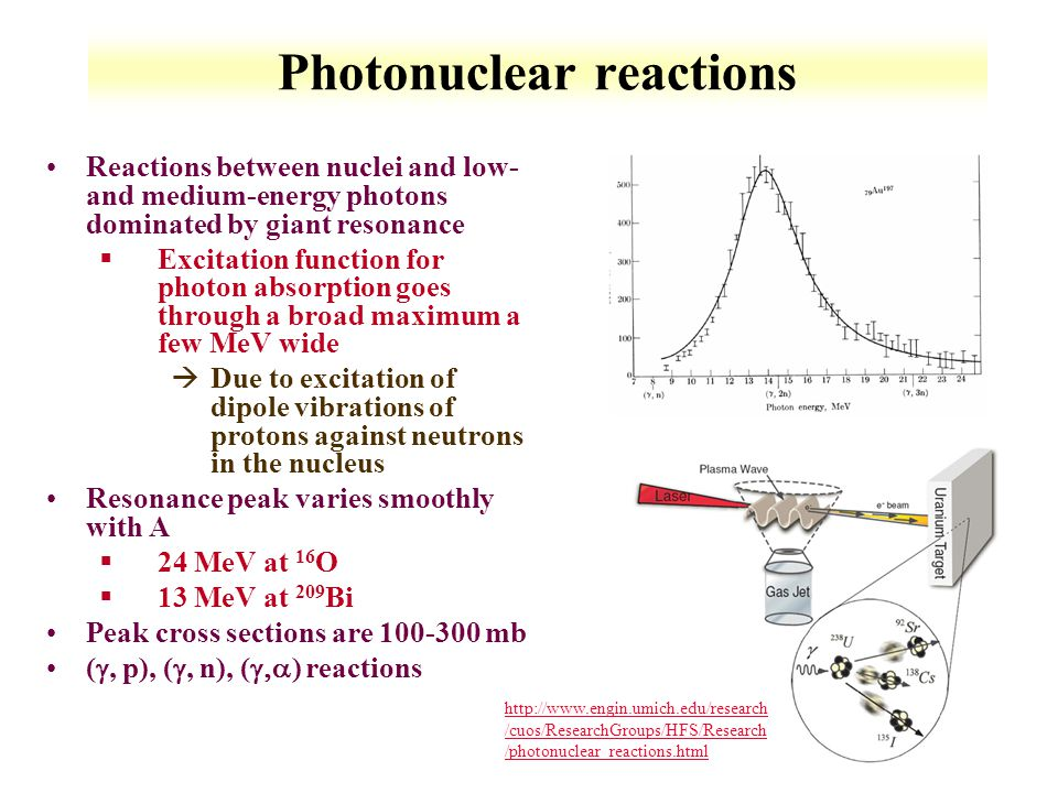 9-18 Photonuclear reactions Reactions between nuclei and low- and medium-energy photons dominated by giant resonance §Excitation function for photon a