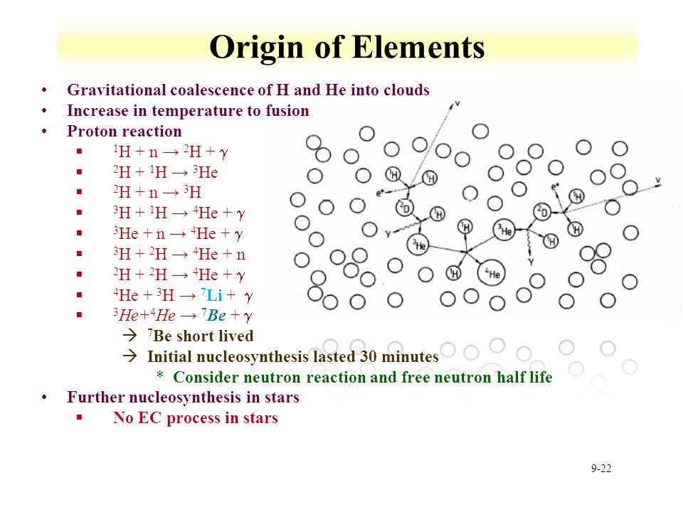 9-22 Origin of Elements Gravitational coalescence of H and He into clouds Increase in temperature to fusion Proton reaction  1 H + n → 2 H +  § 2 H