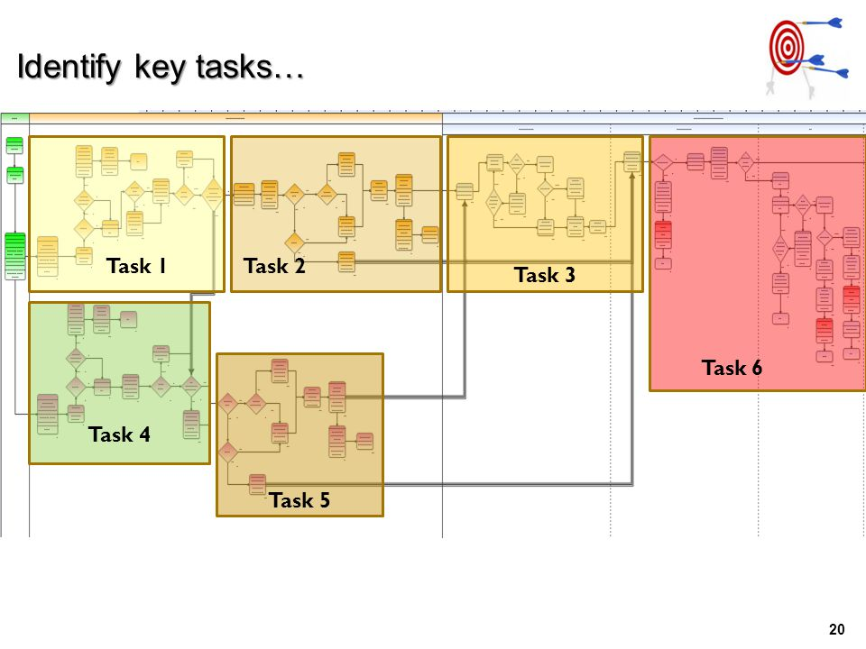 20 Task 1 Task 2 Task 3 Task 4 Task 5 Task 6 Identify key tasks…