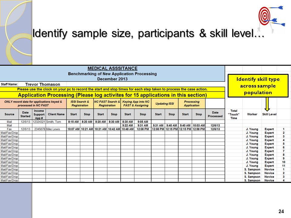Identify skill type across sample population 24 Identify sample size, participants & skill level…