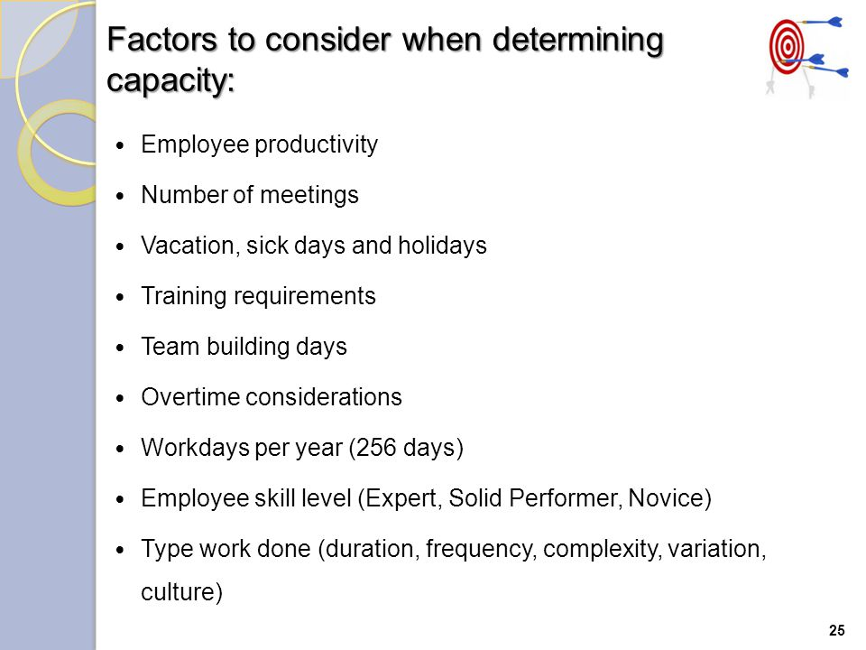 Factors to consider when determining capacity: Employee productivity Number of meetings Vacation, sick days and holidays Training requirements Team building days Overtime considerations Workdays per year (256 days) Employee skill level (Expert, Solid Performer, Novice) Type work done (duration, frequency, complexity, variation, culture) 25