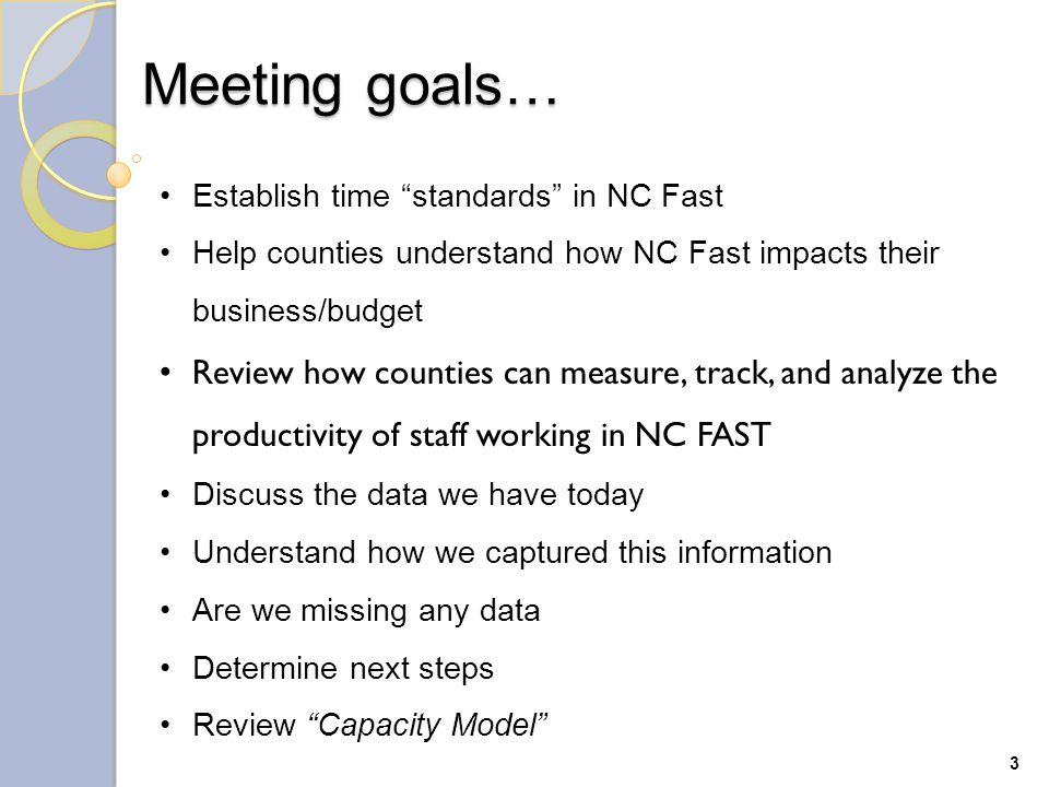 Determining Time Standards & Understanding Capacity Phase 1 4