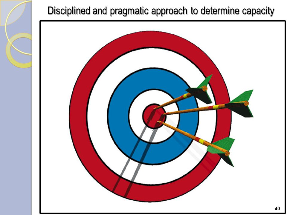 Disciplined and pragmatic approach to determine capacity 40