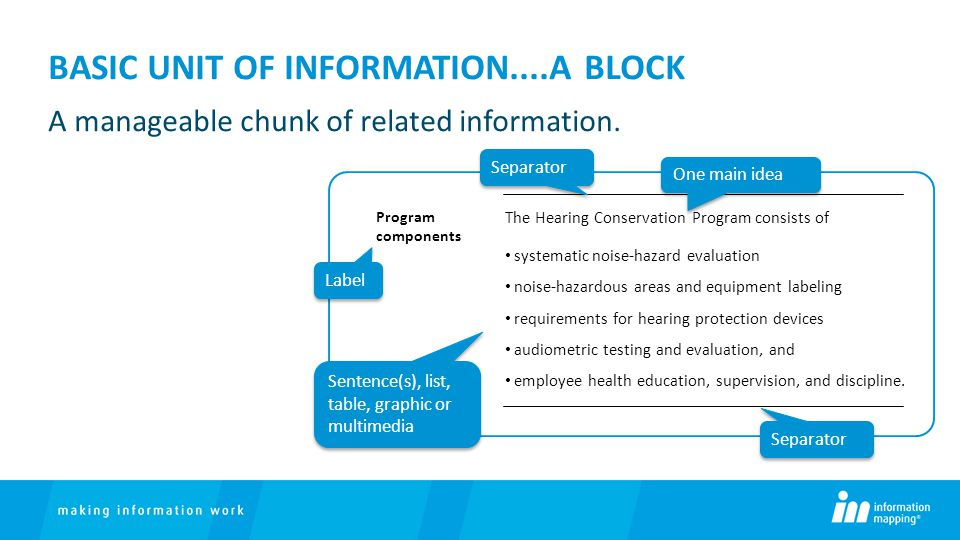 BASIC UNIT OF INFORMATION....A BLOCK A manageable chunk of related information.