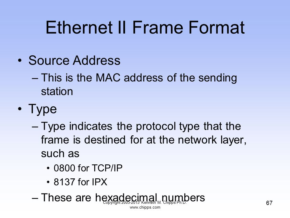 Copyright 2005-2013 Kenneth M. Chipps Ph.D. www.chipps.com 67 Ethernet II Frame Format Source Address –This is the MAC address of the sending station