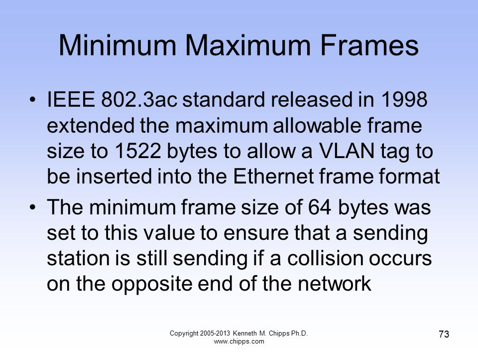 Copyright 2005-2013 Kenneth M. Chipps Ph.D. www.chipps.com 73 Minimum Maximum Frames IEEE 802.3ac standard released in 1998 extended the maximum allow