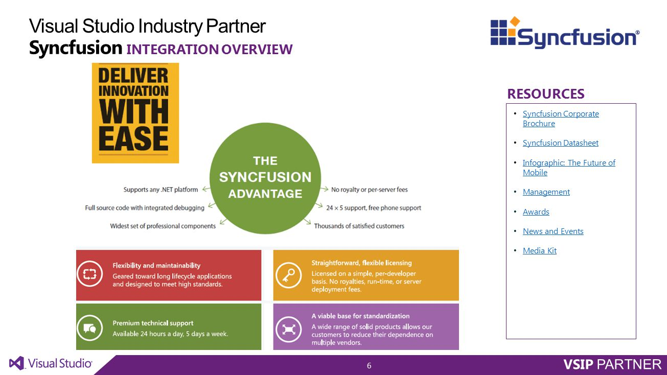 Syncfusion Corporate Brochure Syncfusion Corporate Brochure Syncfusion Datasheet Infographic: The Future of Mobile Infographic: The Future of Mobile Management Awards News and Events Media Kit INTEGRATION OVERVIEW RESOURCES Visual Studio Industry Partner Syncfusion 6