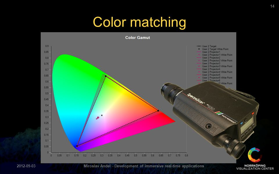 Color matching 2012-09-03Miroslav Andel - Development of immersive real-time applications 14