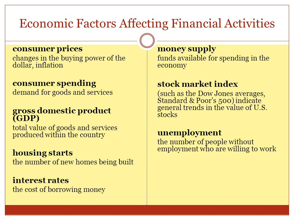 Economic Factors Affecting Financial Activities consumer prices changes in the buying power of the dollar, inflation consumer spending demand for good