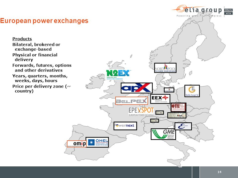 14 European power exchanges Products Bilateral, brokered or exchange-based Physical or financial delivery Forwards, futures, options and other derivatives Years, quarters, months, weeks, days, hours Price per delivery zone (~ country)