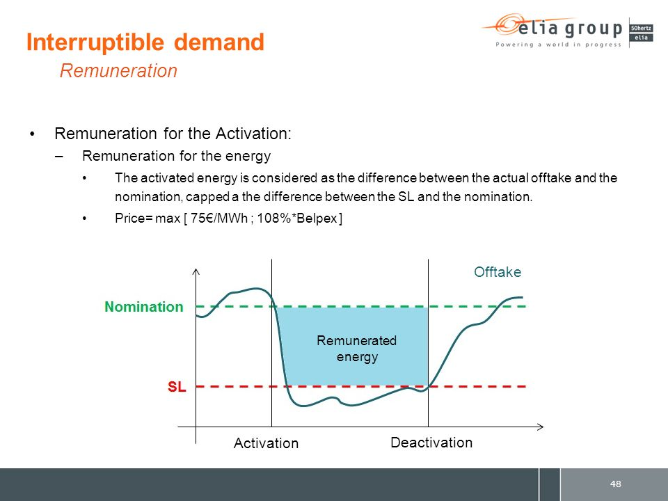 Remuneration for the Activation: –Remuneration for the energy The activated energy is considered as the difference between the actual offtake and the nomination, capped a the difference between the SL and the nomination.
