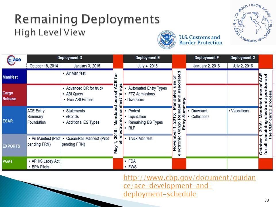 33 http://www.cbp.gov/document/guidan ce/ace-development-and- deployment-schedule