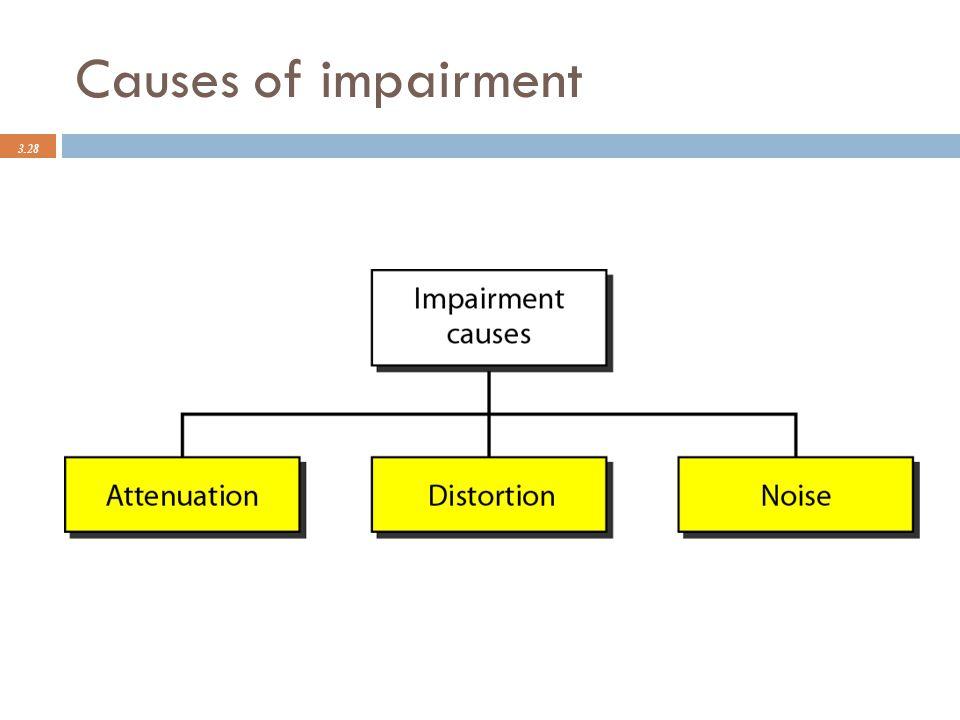 Causes of impairment 3.28