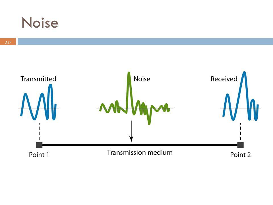 Noise 3.37