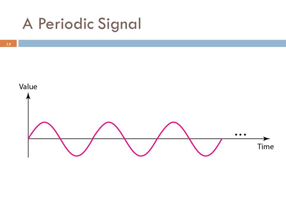 A Periodic Signal 3.8