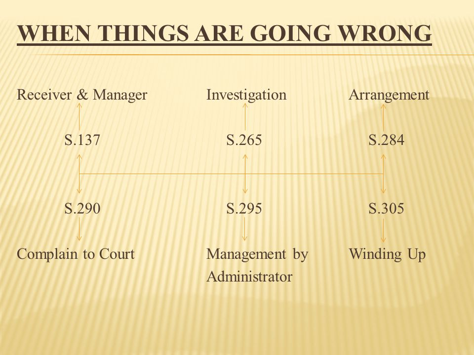 WHEN THINGS ARE GOING WRONG Receiver & Manager InvestigationArrangement S.137 S.265 S.284 S.290 S.295 S.305 Complain to CourtManagement by Winding Up Administrator