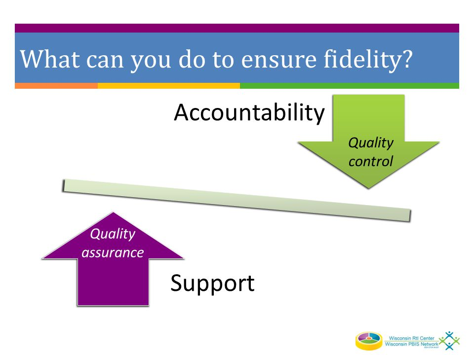 What can you do to ensure fidelity? Accountability Support Quality control Quality assurance