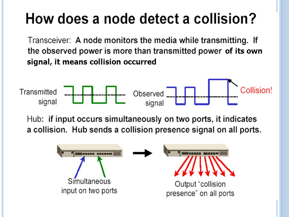 of its own signal, it means collision occurred