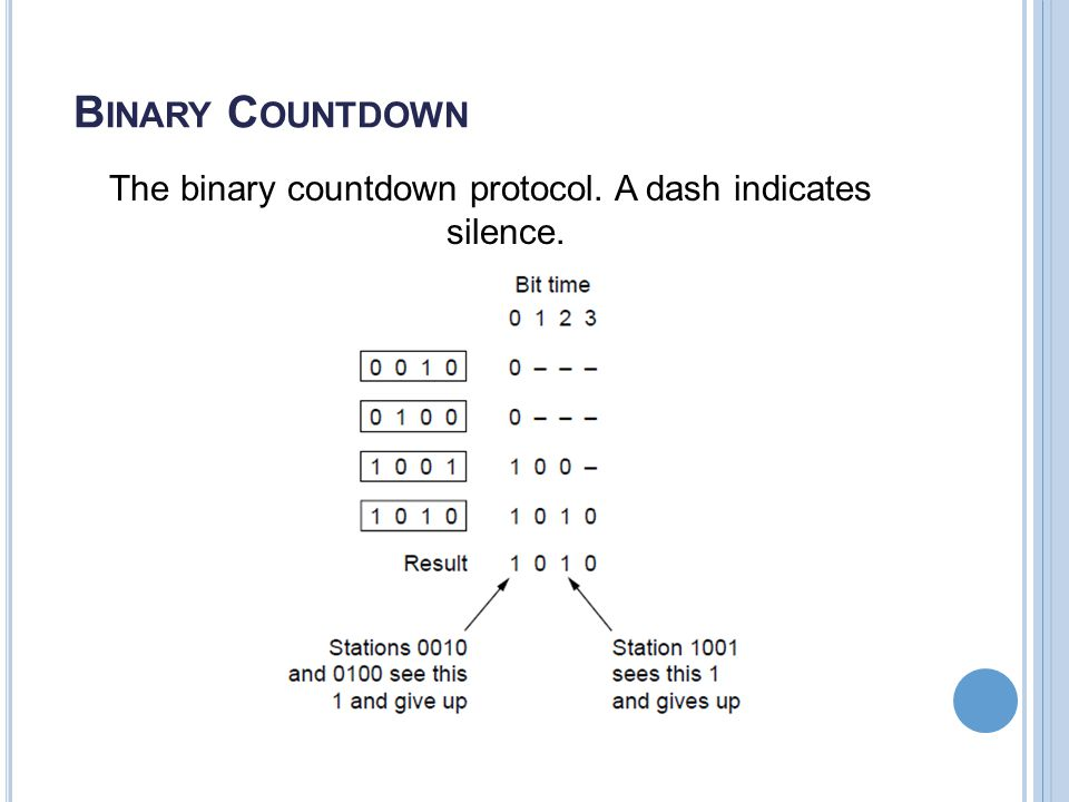 B INARY C OUNTDOWN The binary countdown protocol. A dash indicates silence.