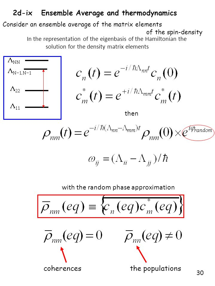 2d-ix Ensemble Average and thermodynamics Consider an ensemble average of the matrix elements of the spin-density In the representation of the eigenba